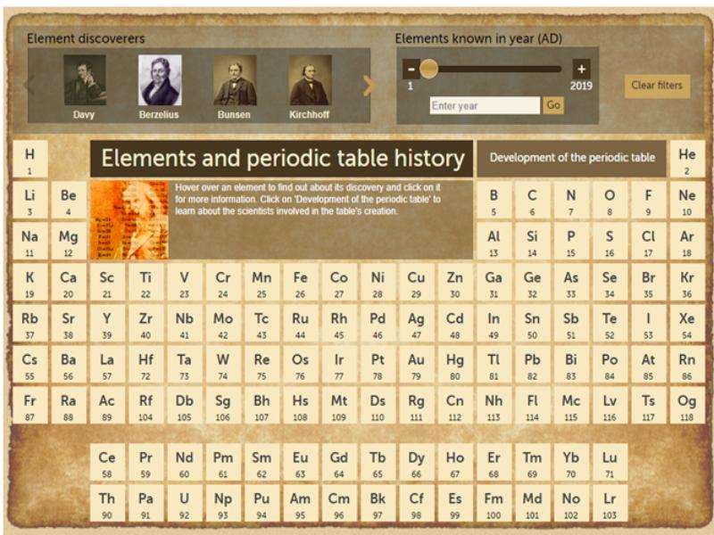 Nuostabus periodinės elementų lentelės puslapis.